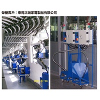 Centralized System - Dongguan Zhenghan Household Electric Appliance Co., Ltd.